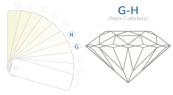 H Color Diamond Example