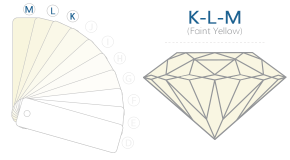 K Color Diamond Example