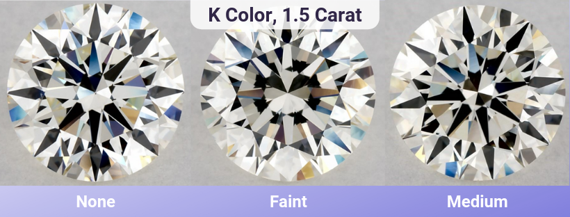 Fluorescence Intensity With K Color Diamonds